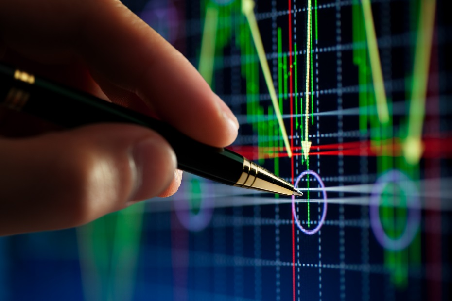 Forex Charts At XFR Financial Limited
